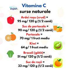 G 1, Medicine, Vitamin C