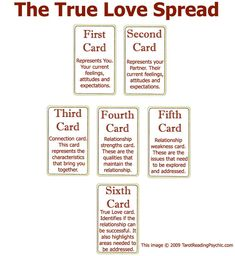 Tarot Spreads - The True Love Tarot Card Spread | Tarot Reading Psychic  #MediumMaria