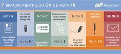 7 sfaturi simple pentru un CV de nota 10.