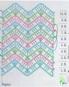 Excellent example of ending each row! I needed this 3 baby blankets ago!Crochet: granny ripple stitch diagram or pattern! Crochet Baby Shawl, Zig Zag Crochet, Easy Crochet Blanket, Crochet Ripple, Crochet Motifs, Manta Crochet, Crochet Diagram, Crochet Chart, Crochet Blanket Patterns
