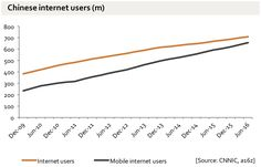 """China now has internet users, and mobile internet users. (About a quarter on iPhone)"""