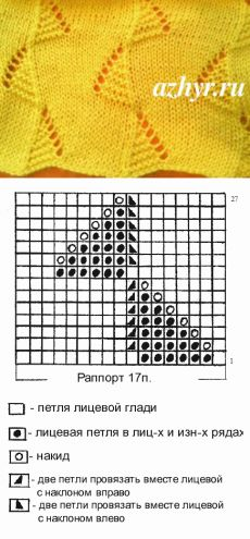 Fair Isle Knitting Patterns, Knitting Paterns, Lace Knitting Patterns, Knitting Charts, Knitting Socks, Knitting Designs, Crochet Stitches, Stitch Patterns, Knit Crochet