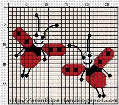ladybugs, free chart