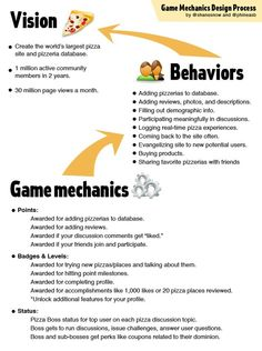 Example of the Game Mechanics Design Process.