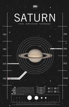 Saturn.. The planet of karma .