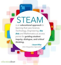 Brand new website dedicated to STEAM for education. Tools, resources, articles, and a discussion board - great collaborative community for sharing the power of the Arts!