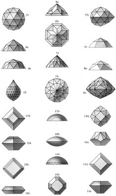 Plate 3: 1-8 Rosetts (Rose-cut). 1 b, Rose, round. 2 b, Rose, pear-shaped. 3 a, Dutch Rose. 4 a, Brabant Rose. 5a, 6 a, Roses of other forms. 7 a, b, Rose recoupeée. 8 a, b, Cross-rose. 9 a, Double rosette (pendeloque). 10 Briolette. 11 a, b, Table-stone. 12 a, 13 b, Thin-stone. 14 a, b, Table-stone, with brilliant form above. 15 a, b, 16 b, Thick-stone. 17 b, Cabochon, simple (hollowed). 18 b, The same with facets. 19 b, Double Cabochon.
