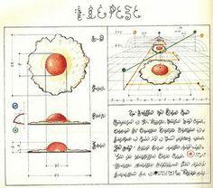 El Codex Seraphinianus, de Luigi Serafini
