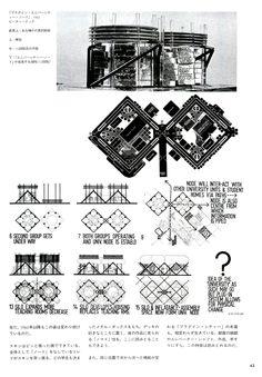 "Archigram ""Archigram"" Japan Edition Book, Kajima Shuppankai, 1999, P43"