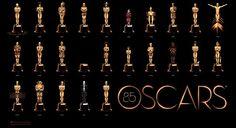 Excelente vídeo recopilando escenas de todas las películas ganadoras del Oscar
