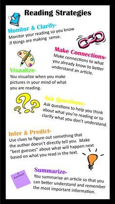 Kiwi Konnections: Reading Strategies