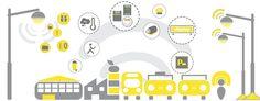 """Le città """"in rete"""" hanno una crescita occupazionale migliore.  Infatti le connessioni sui social media possono esercitare un """"effetto acceleratore"""" sulla crescita dell'occupazione. A confermarcelo è lo studio """"Connection as a Tool for Growth"""" apparso sulla rivista HBR di Aprile.  La correlazione tra connettività e crescita occupazionale è positiva e significativa.  www.3d0.it Real People, Digital Inside.  #smartcity #internet #socialmedia"""