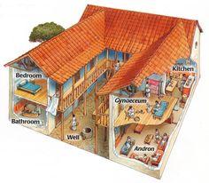 Resultat d'imatges de Ancient Greek House