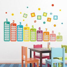 Children 99 Multiplication Table Math Toy Wall Stickers For Kids Rooms Baby learn Educational School kindergarten mural Kids Room Murals, Wall Murals, Kids Rooms, Kids Room Wall Stickers, 3d Mirror Wall Stickers, Decoration Creche, Math Tables, Fridge Decor, Classroom Images