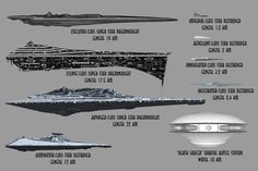 size of the ships in the imperial fleet - Google Search