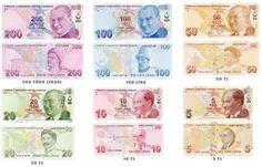 """Banknotlarda Neden  """"Türkiye Cumhuriyet Merkez Bankası"""" Yazıyor?"""