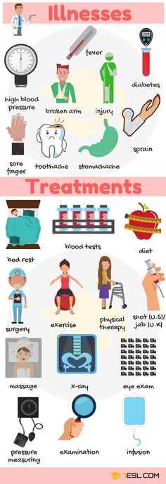 3.6Kshares Illnesses and Treatments vocabulary in English. Illness is generally used as a synonym for disease. However, this term is …