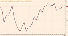FT: Θετική έκπληξη από το ελληνικό ΑΕΠ www.sta.cr/2swj7
