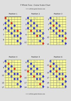 Guitar scales charts for major, minor, penatonics and more, for all levels and abilities Guitar Scales Charts, Guitar Chords And Scales, Learn Guitar Chords, Guitar Chord Chart, Learn To Play Guitar, Guitar Classes, Electric Guitar Lessons, Basic Guitar Lessons, Guitar Lessons For Beginners