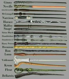 I love looking at wands! Never knew Slughorn's wand was so cool!
