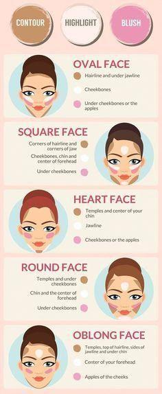The ultimate makeup guide for your face shape. #makeup #beautyblogger #beautyblog Makeup Guide, Makeup Tricks, Makeup Tools, Makeup Ideas, Makeup Kit, Hair Makeup, 80s Makeup, Witch Makeup, Cheap Makeup