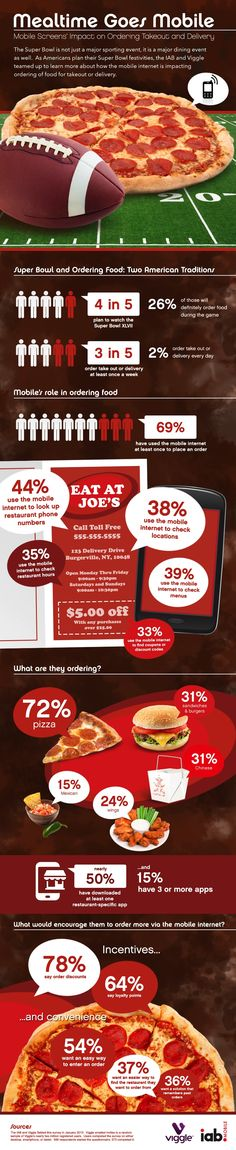 Are you looking for mobile marketing statistics for the QSR industry? I found this infographic the other day, which was chalked full of mobile marketing Mobile Marketing, Online Marketing, Digital Marketing, Eat At Joe's, Restaurant Marketing, Mobile Gadgets, Fort Lauderdale, Statistics, Pc Components