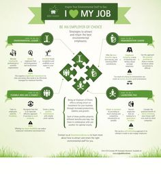 #INFOGRAPHIC: INSPIRE YOUR ENVIRONMENTAL STAFF TO SAY – I LOVE MY JOB!