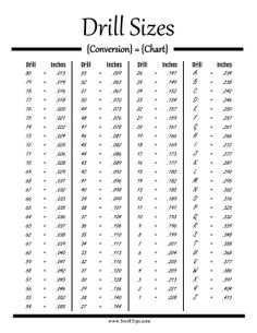 Great For Auto Body Shops And Tool Benches This Drill Size Chart Converts Drill Bit Standard Sizes To Inches Free To Download And Print