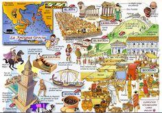 Un mapa conceptual interactivo sobre el periodo de la Antigua Grecia, en español e inglés.