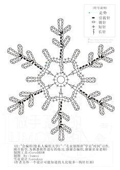 Crochet Snowflake Pattern, Crochet Stars, Christmas Crochet Patterns, Holiday Crochet, Crochet Snowflakes, Crochet Cross, Crochet Bunny, Crochet Circles, Christmas Knitting