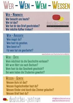 wer-wen-wem-wessen Deutsch Grammatik German DAF