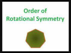 Order of Rotational Symmetry video explanation