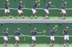 Rafael Nadal's Forehand: A world class forehand utilizing modern tennis forehand technique with a fluid backswing and an aggressive low to high swinging pattern