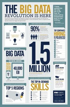 Do You Have Any Rights in the Age of Big Data #Analytics? #BigData #Nuware
