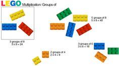 E is for Explore!: Lego Multiplication: Groups of and Arrays (This would be GREAT to teach associative property of multiplication!  Why have I not thought of this??  So simple!!)