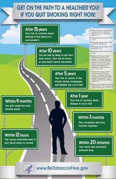 Classification essay ways of quitting smoking