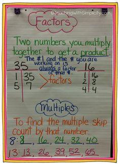 Math Anchor Charts: Factors vs. Multiples