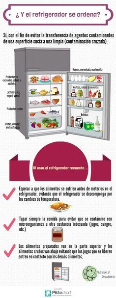 Ya que estás en eso, aprovecha para ponerle orden a tu refrigerador. Craft Closet Organization, Refrigerator Organization, Organization Ideas, Storage Ideas, Design Your Own Home, Ikea Storage, Tidy Up, Home Hacks, Home Repair