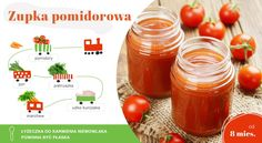 zupka pomidorowa Hot Sauce Bottles, Cantaloupe, Salsa, Mango, Food And Drink, Jar, Fruit, Vegetables, Drinks