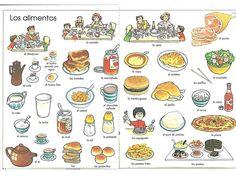 las comidas en español - Pesquisa Google