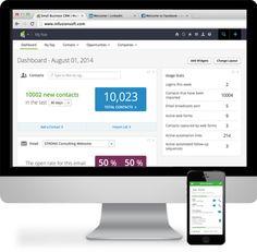 Автоматизация продаж и маркетинга, которая работает для вас. | Infusionsoft