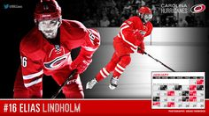 New year, new wallpapers featuring Elias Lindholm!