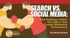 Learn why you must know your audience's intent before you create content for search or social. – Content Marketing Institute