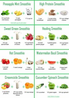 Banana smoothie with blender - Clean Eating Snacks Ninja Smoothie Recipes, Green Juice Recipes, Healthy Juice Recipes, Green Smoothie Recipes, Healthy Juices, Blender Recipes, High Protein Smoothies, Veggie Smoothies, Watermelon Smoothies
