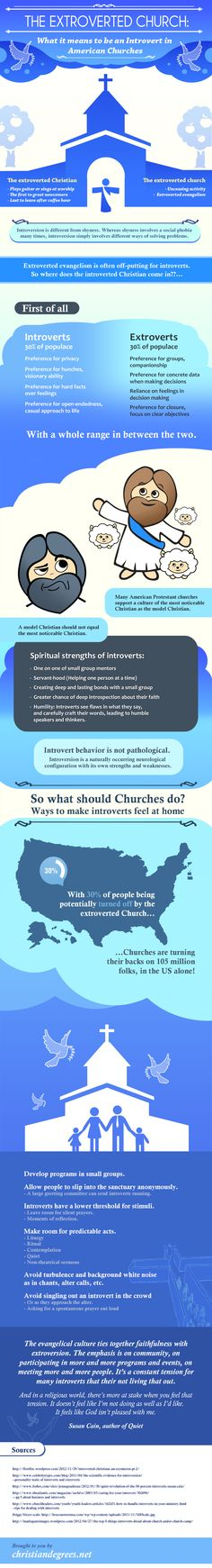 The Extroverted Church