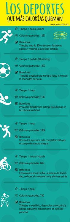 Infografía: Los #deportes que más calorías queman. #salud #bienestar #fitness…