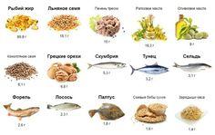 Внутренний жир на животе у женщин и мужчин. Как избавиться в домашних условиях Vegetarian, Google