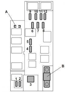 [DIAGRAM] Milan Fuse Diagram