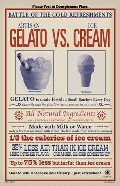 Artisan Gelato VS Ice Cream http://makerecipesnow.com/