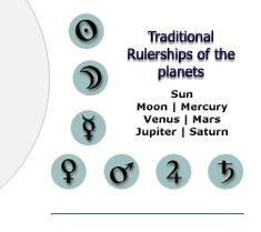 Skyscript: Horary Astrology Pages